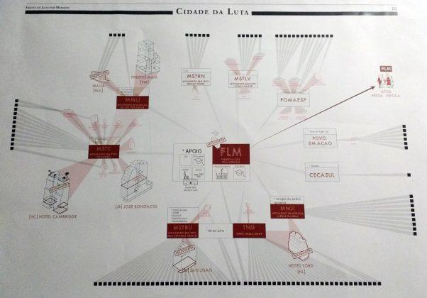 Infográfico criado para a exposição da ocupação Nove de Julho - Foto: PáginaB
